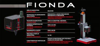 Specyfikacja-Fionda_znakowarka-RMU